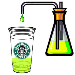 StarbucksGreenTeaHack1.jpg