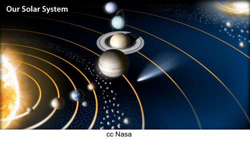 picture of our solar system 3d - photo #31
